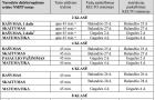 Nacionaliniai pasiekimų patikrinimai 2, 4, 6, 8 klasių mokiniams