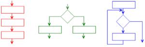Thumbnail for the post titled: Nacionalinio visuomenės sveikatos centro algoritmai dėl Covid 19 situacijos valdymo