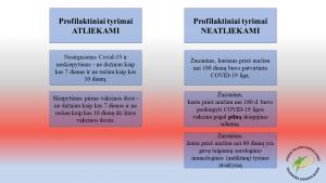 Thumbnail for the post titled: Informacija dėl vakcinacijos ir Covid 19 tyrimų